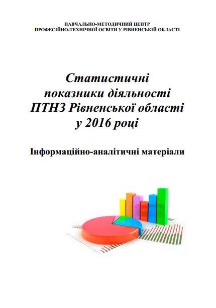 Статистичні показники діяльності ПТНЗ Рівненської області у 2016 році